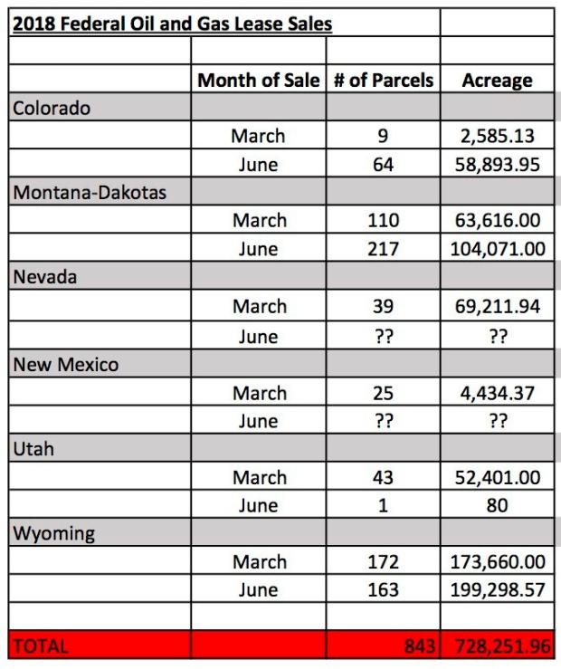 2018 Lease Sale Acres